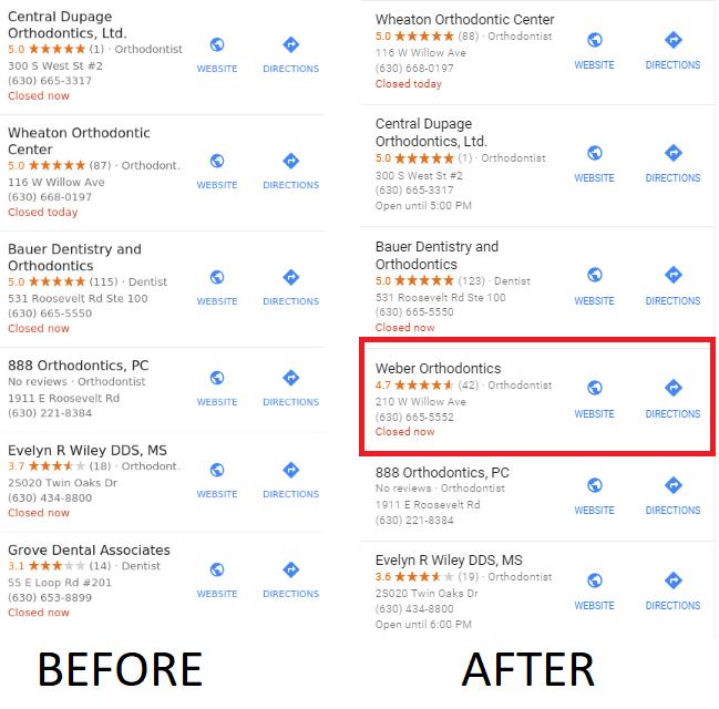 Google Hawk beeinflusst das Listing